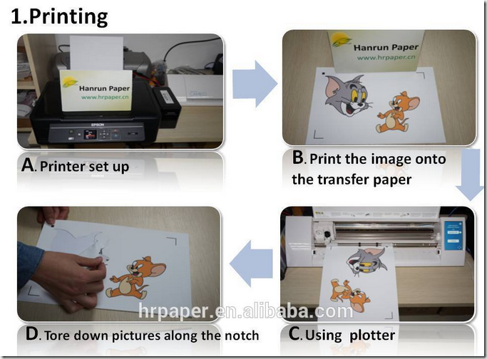 How to print inkjet t shirt heat transfer paper